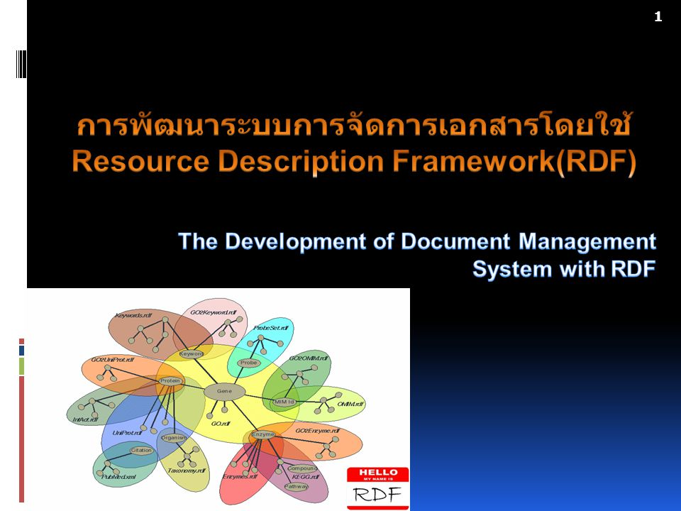 The Development of Document Management System with RDF