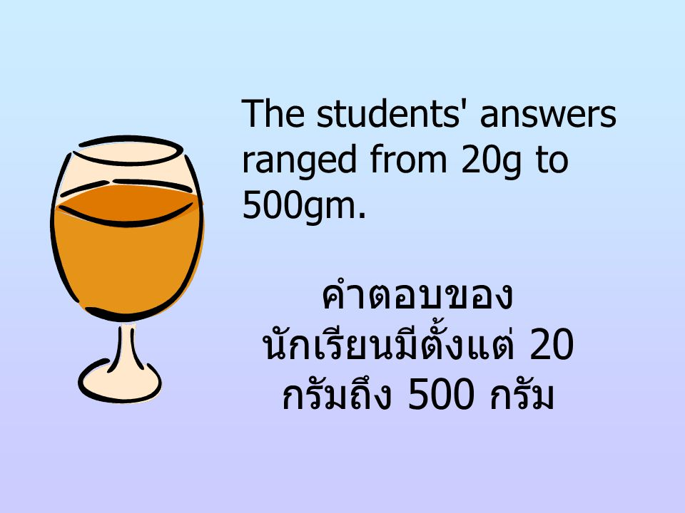 The students answers ranged from 20g to 500gm.