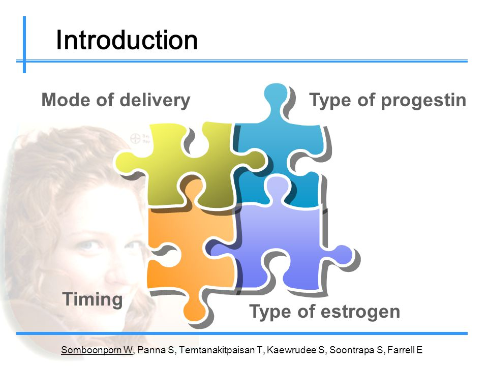Introduction Mode of delivery Type of progestin Timing