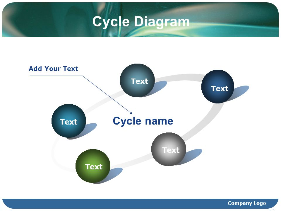 Cycle Diagram Text Cycle name Add Your Text Company Logo