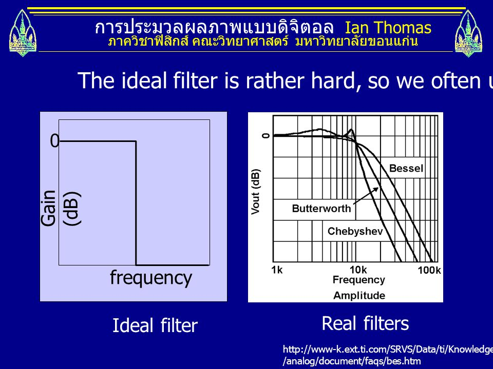 The ideal filter is rather hard, so we often use a softer filter.