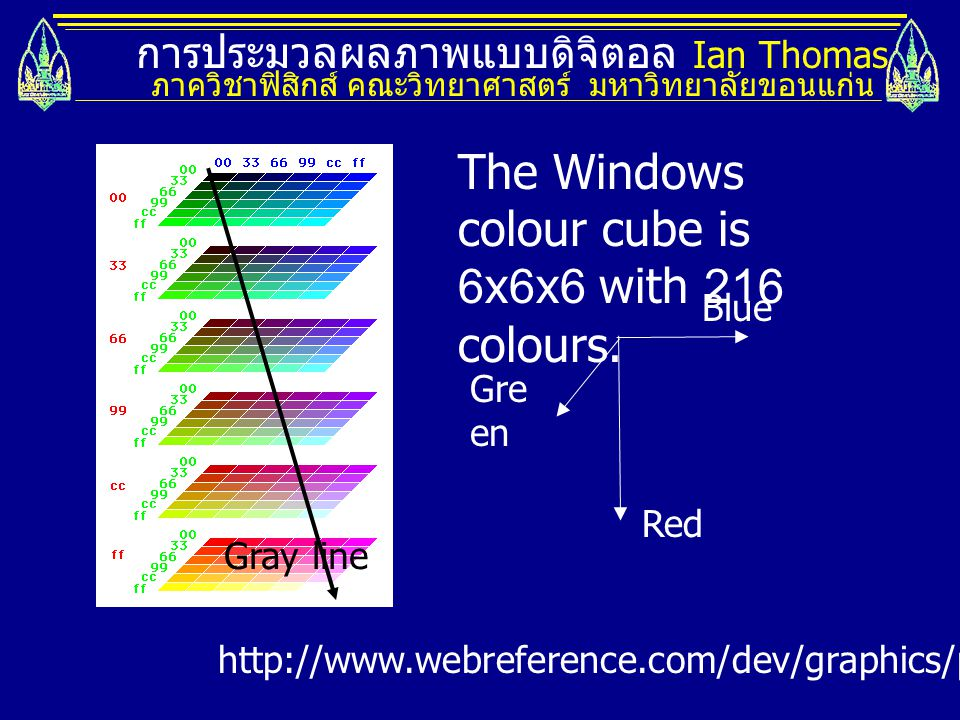 The Windows colour cube is 6x6x6 with 216 colours.