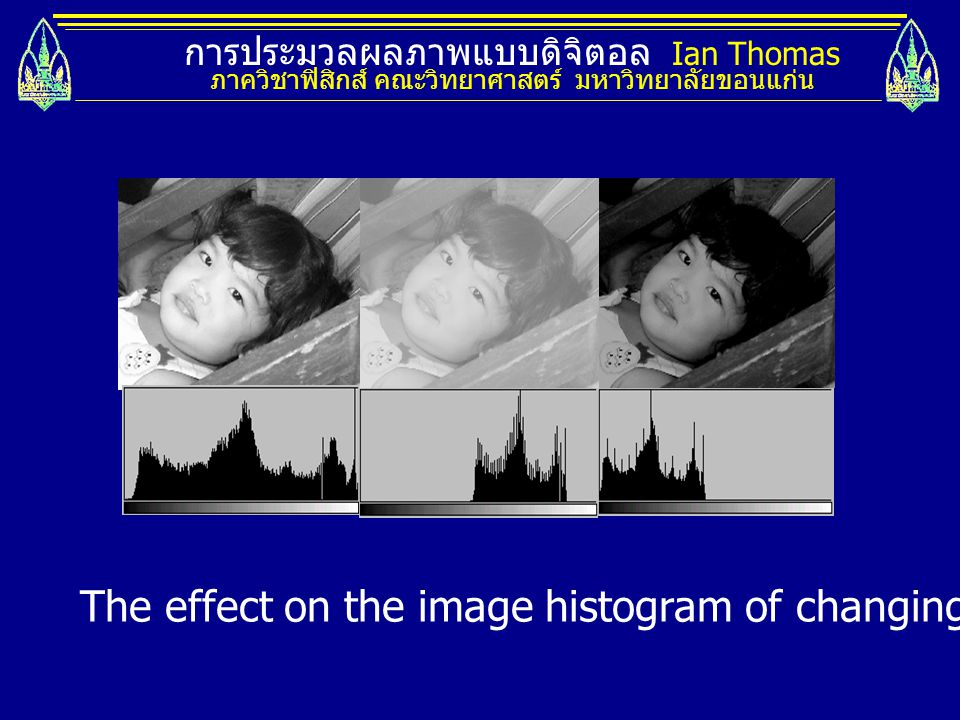 The effect on the image histogram of changing the image brightness.