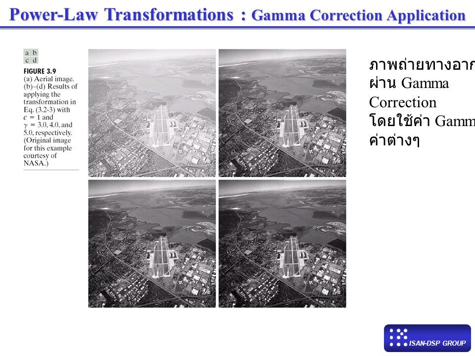 Power-Law Transformations : Gamma Correction Application