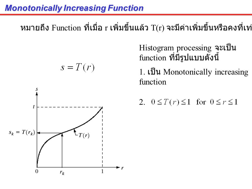 Monotonically Increasing Function