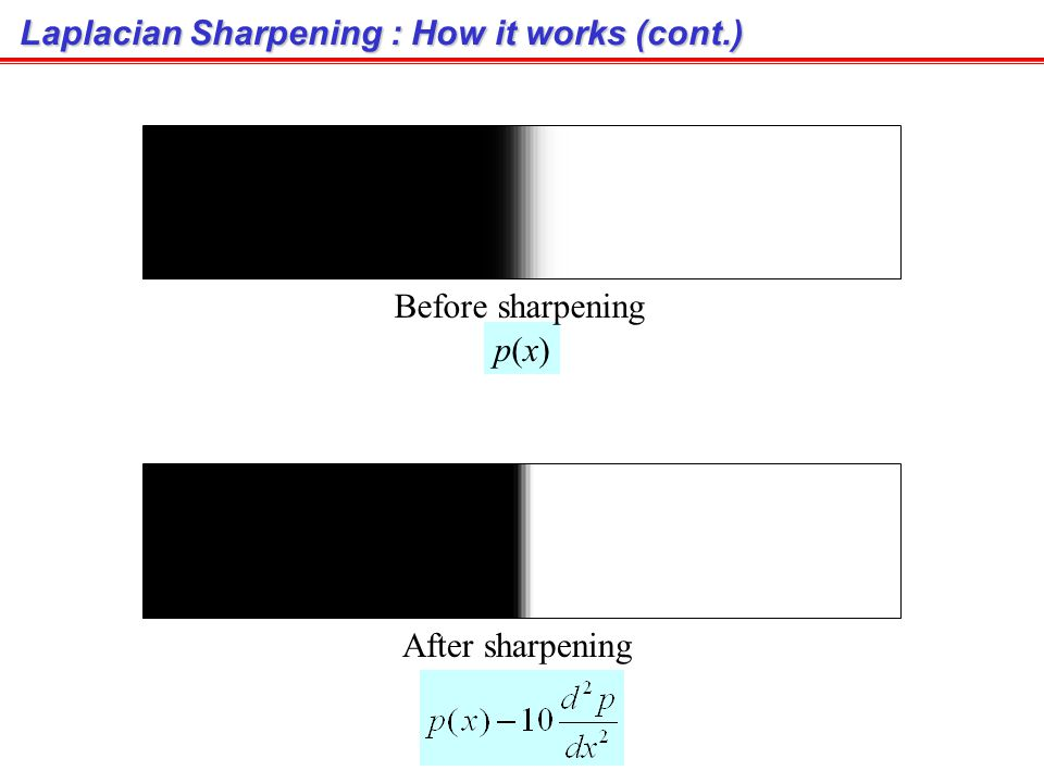 Laplacian Sharpening : How it works (cont.)