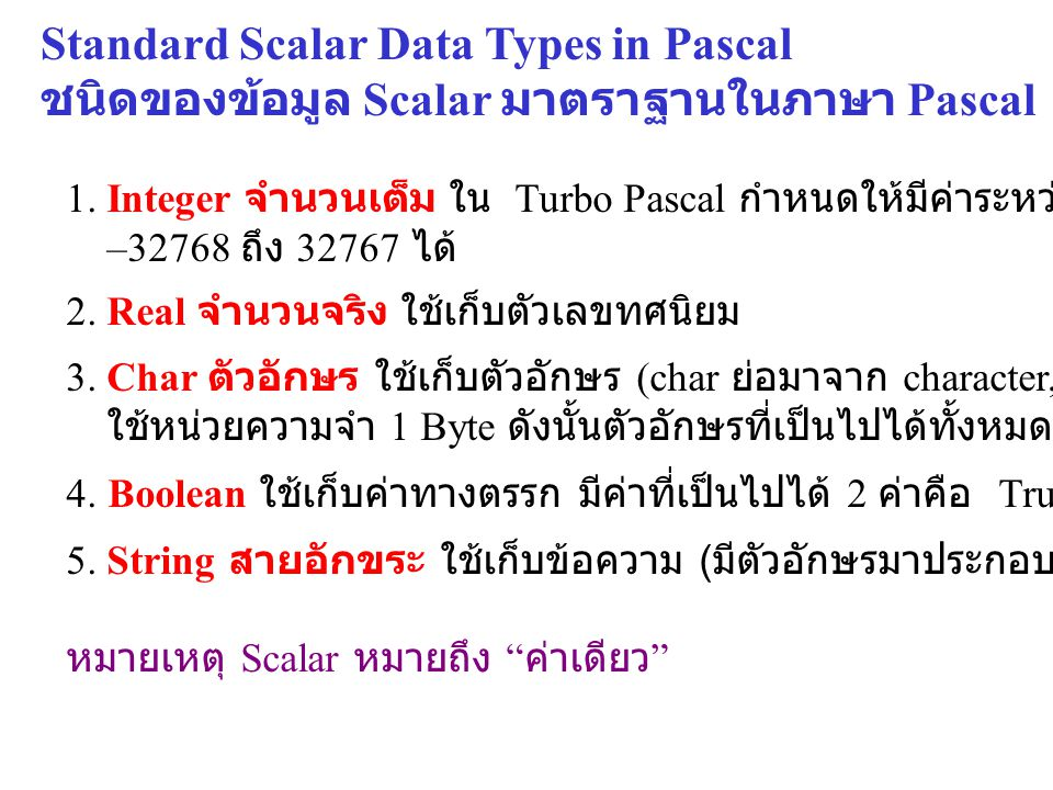 Standard Scalar Data Types in Pascal