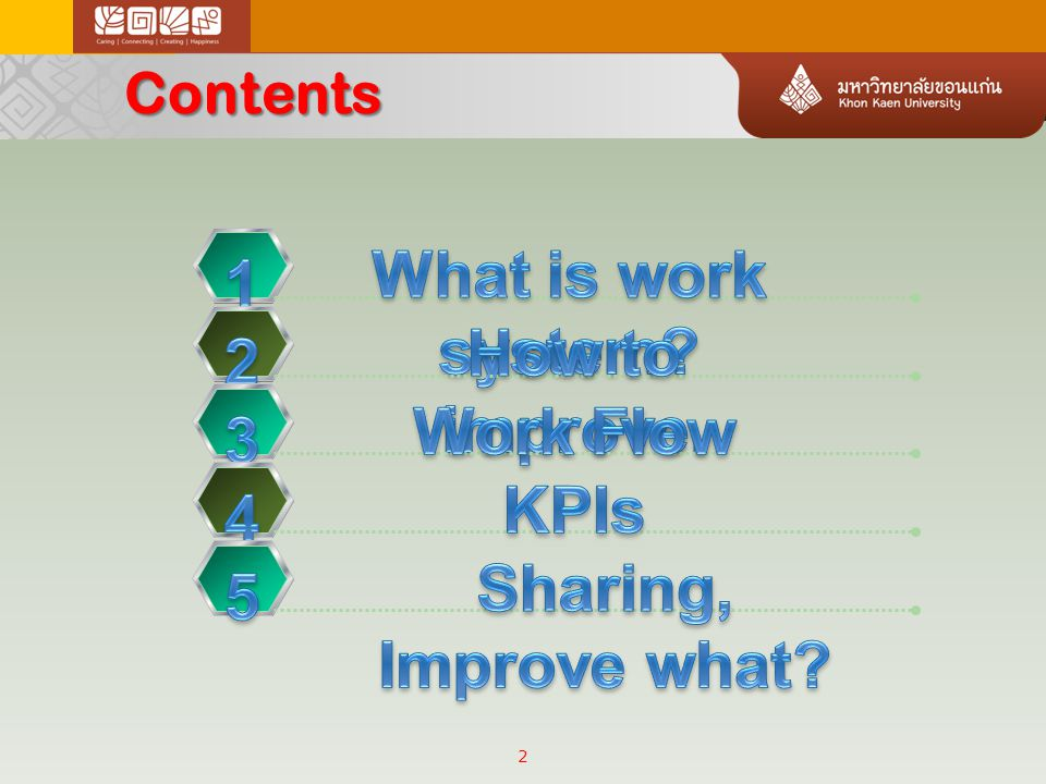 What is work system 1 How to improve. 2 Work Flow 3 KPIs 4