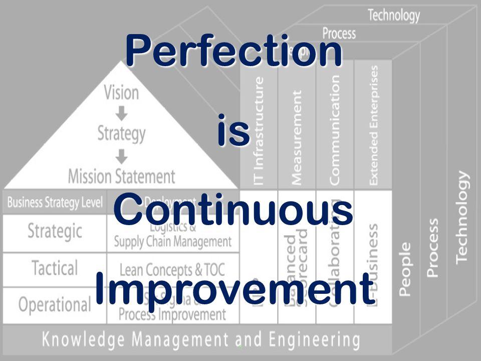 Perfection is Continuous Improvement