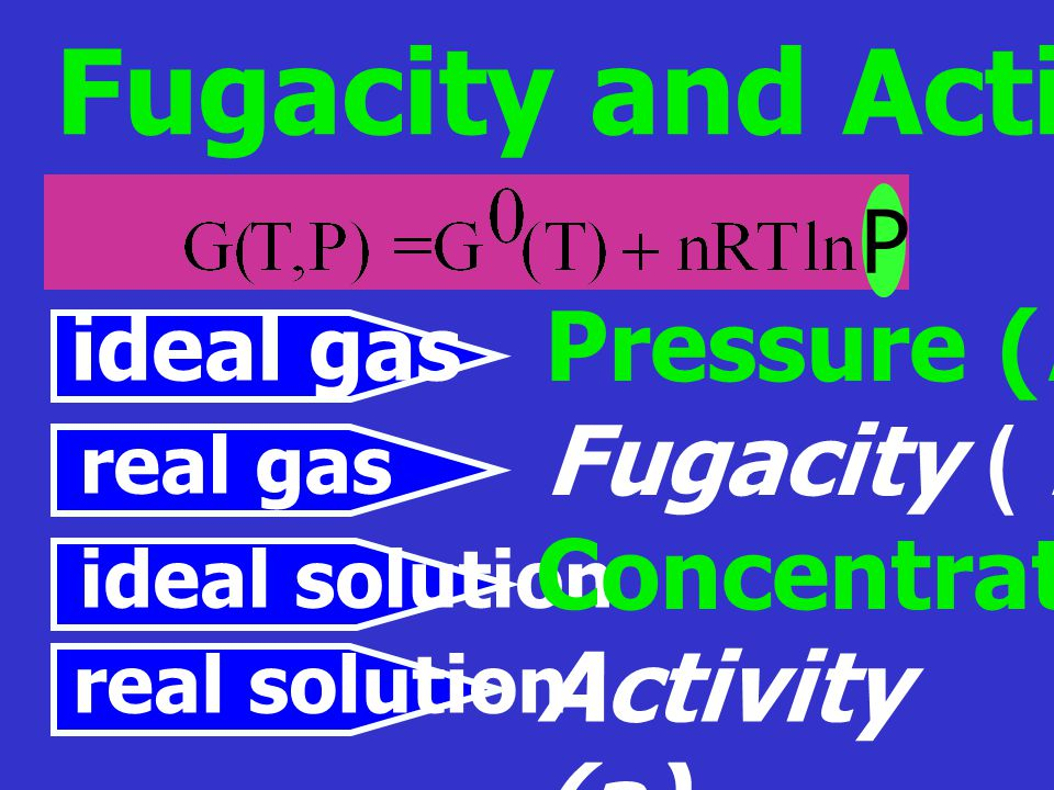Fugacity and Activity Pressure (P) Fugacity ( f ) Concentration (C)