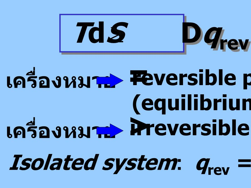 TdS Dqrev เครื่องหมาย = reversible process (equilibrium)