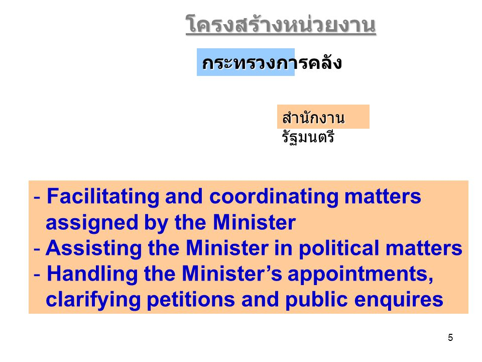 Facilitating and coordinating matters assigned by the Minister