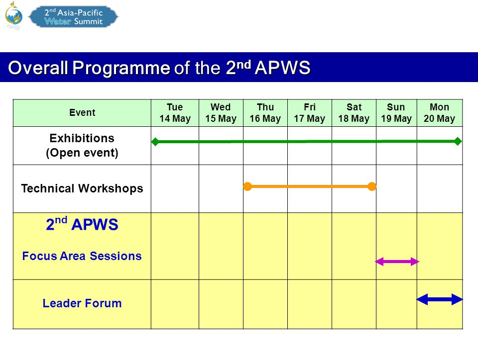 Exhibitions (Open event) 2nd APWS Focus Area Sessions