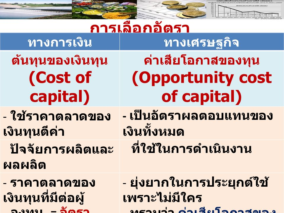 (Opportunity cost of capital)