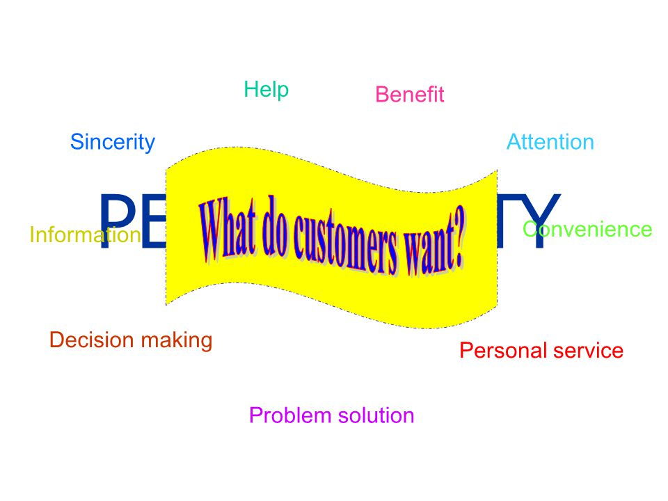 What do customers want Training Department Help Benefit Sincerity
