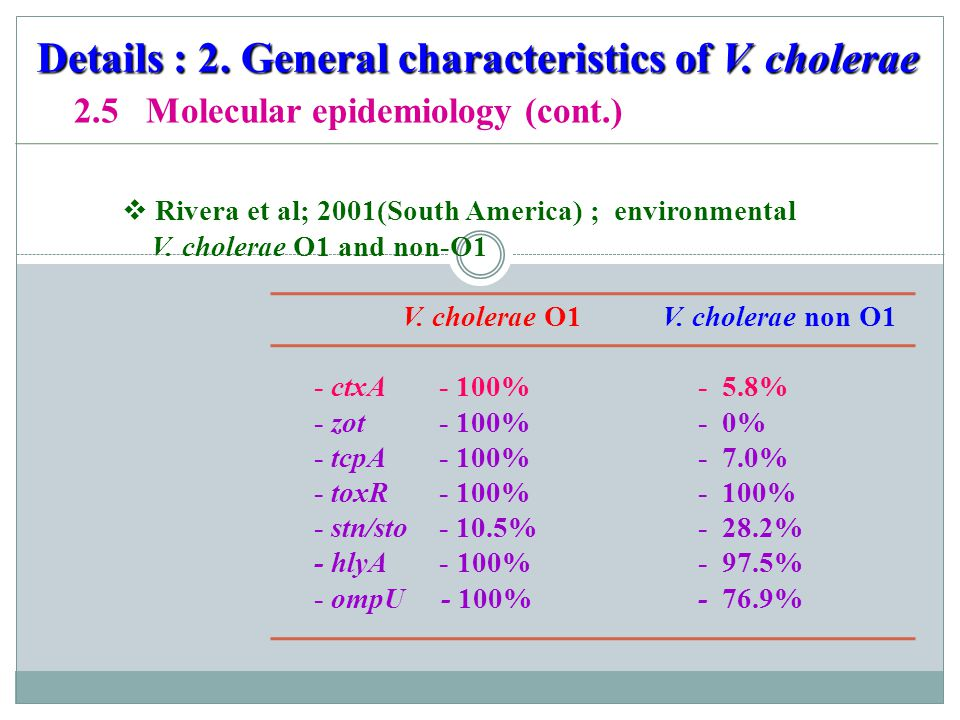 Details : 2. General characteristics of V. cholerae