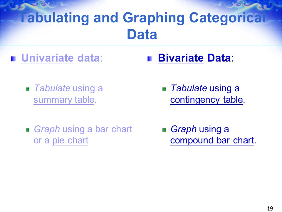 Tabulating and Graphing Categorical Data
