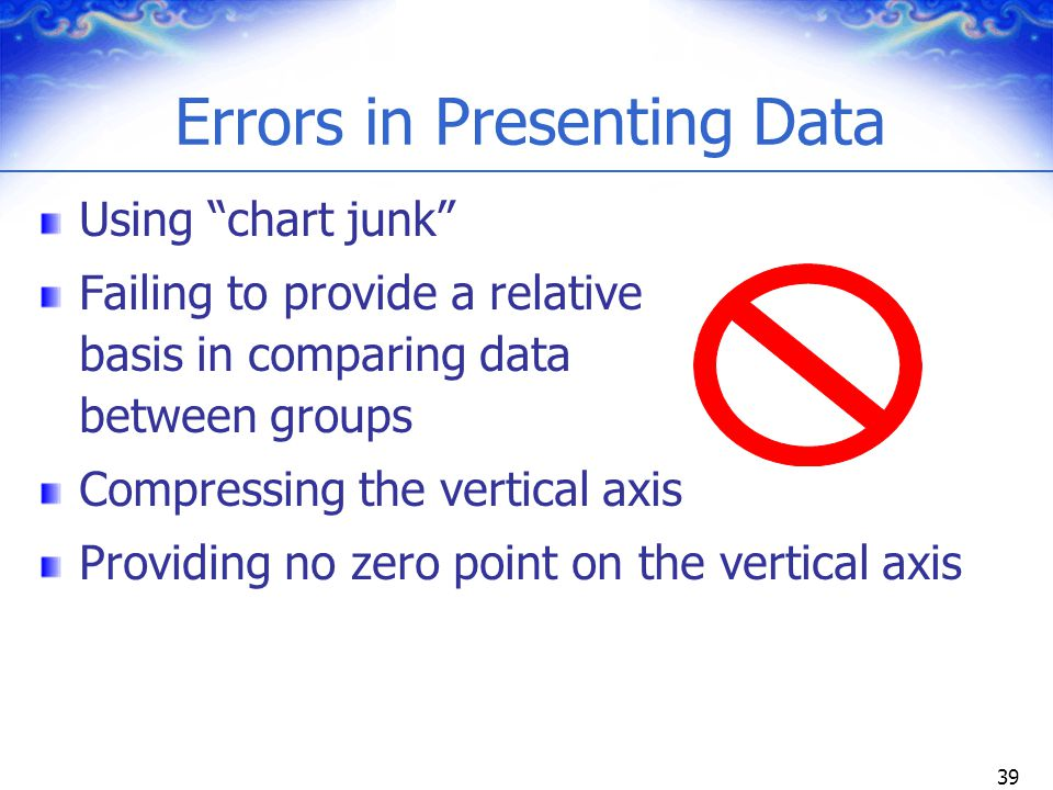 Errors in Presenting Data