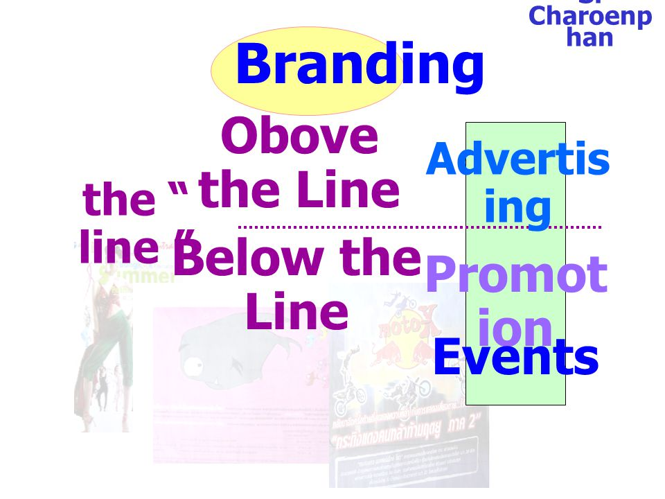 Branding Obove the Line Below the Line Promotion Events Advertising
