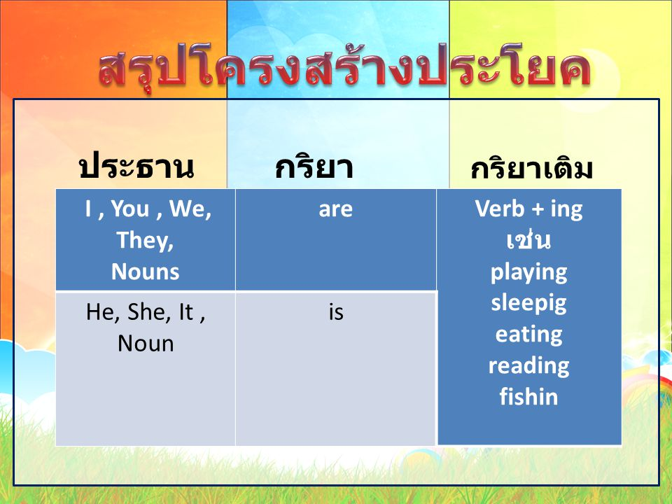 Verb + ing เช่น playing sleepig eating reading fishin