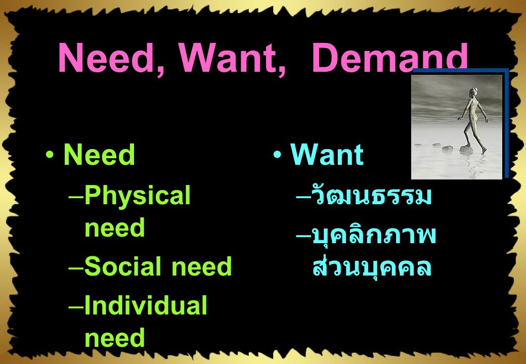 Need, Want, Demand Need Want Physical need Social need Individual need