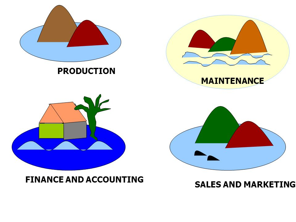 PRODUCTION MAINTENANCE FINANCE AND ACCOUNTING SALES AND MARKETING