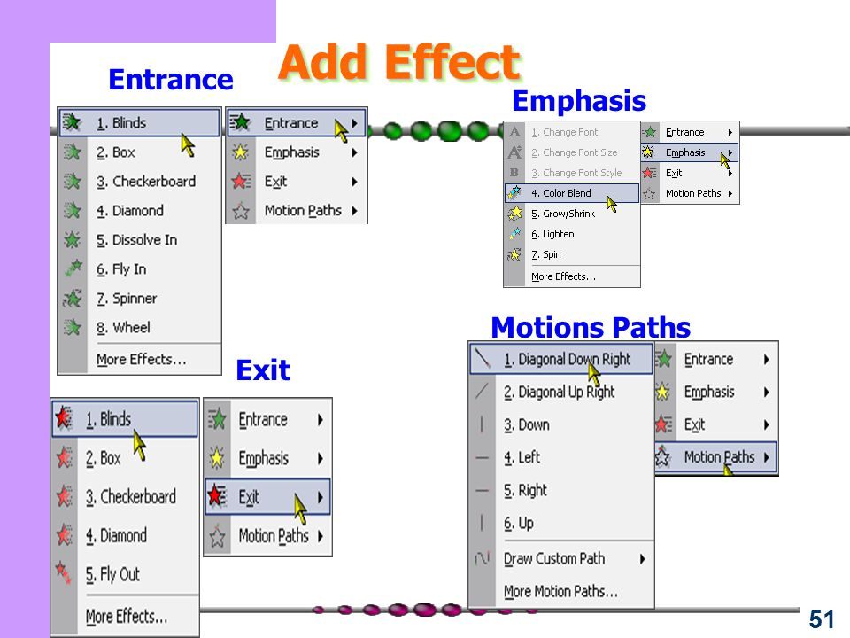 Add Effect Entrance Emphasis Motions Paths Exit