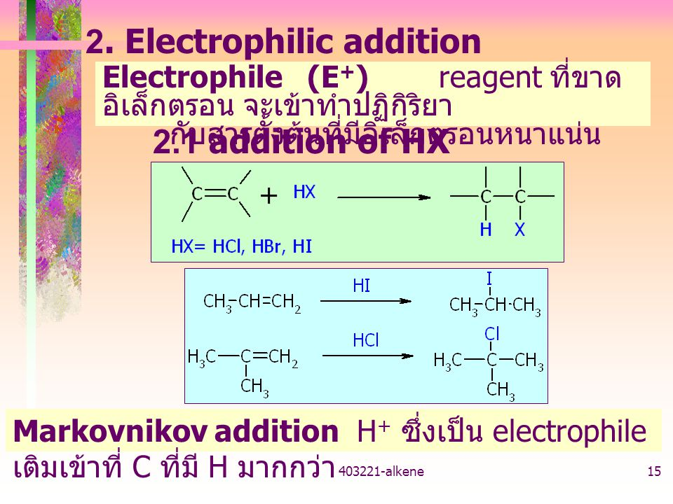 2. Electrophilic addition 2.1 addition of HX