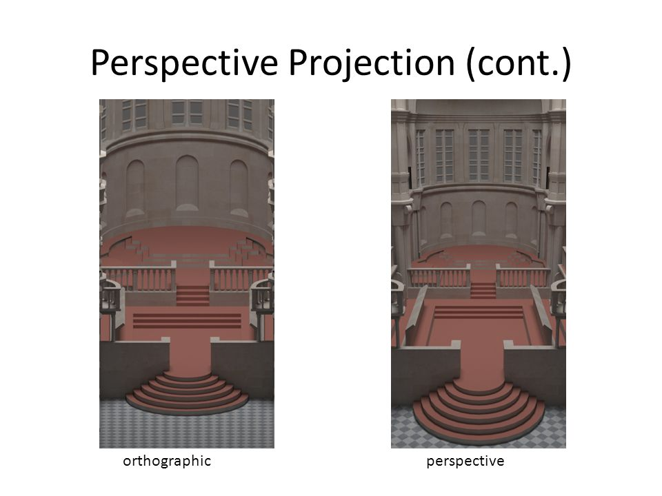 Perspective Projection (cont.)