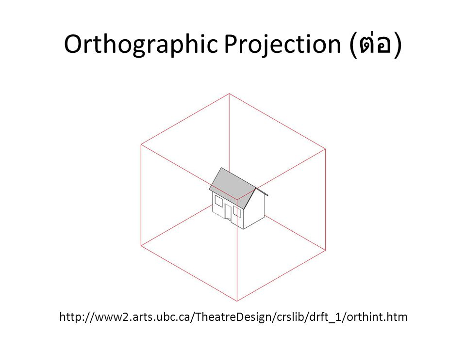 Orthographic Projection (ต่อ)