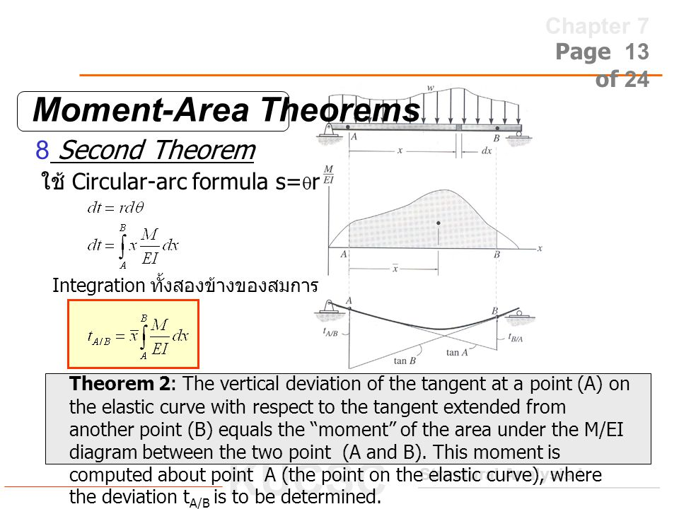 Moment-Area Theorems 8 Second Theorem ใช้ Circular-arc formula s=qr