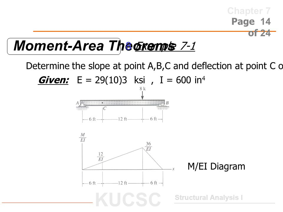 Moment-Area Theorems 8 Example 7-1