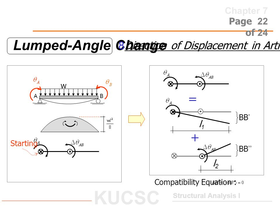 Lumped-Angle Change 8Direction of Displacement in Artificial Hinge l1