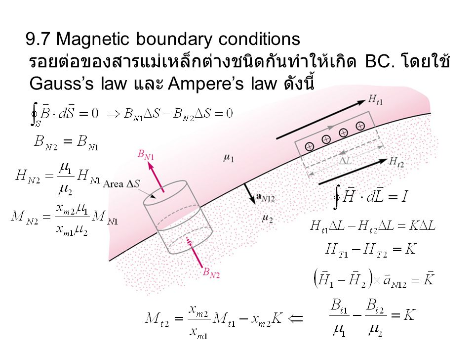 9.7 Magnetic boundary conditions