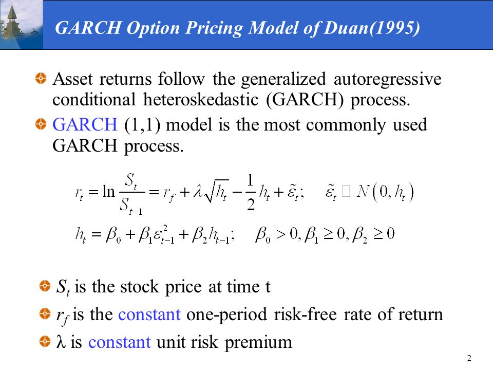GARCH Option Pricing Model of Duan(1995)