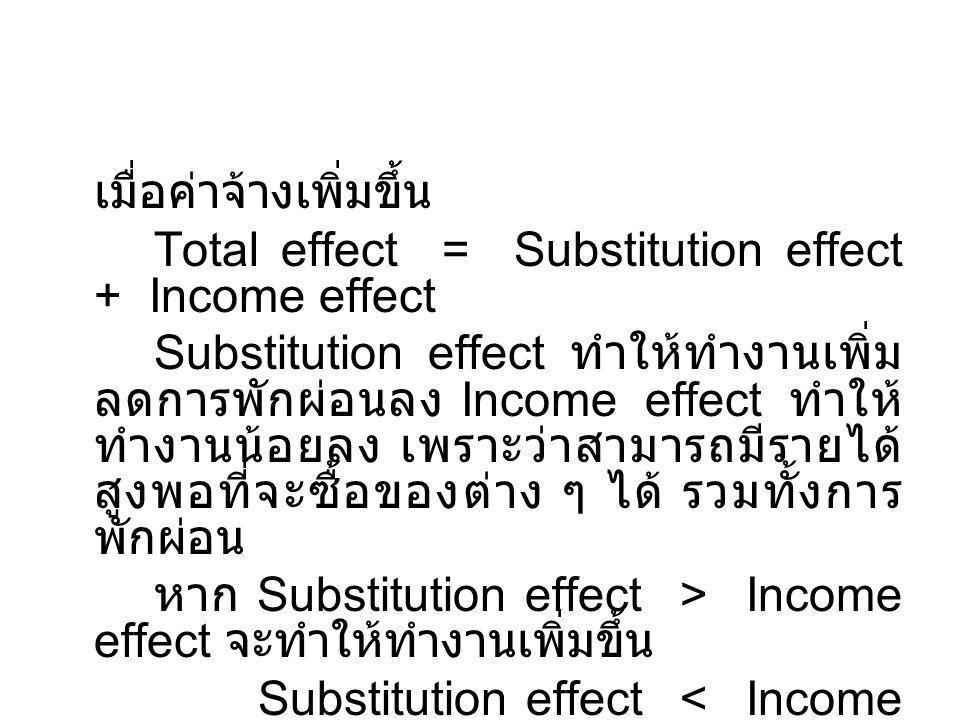 Total effect = Substitution effect + Income effect