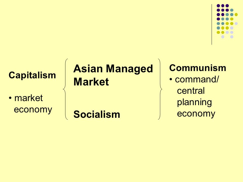 Asian Managed Market Socialism Communism command/ Capitalism central