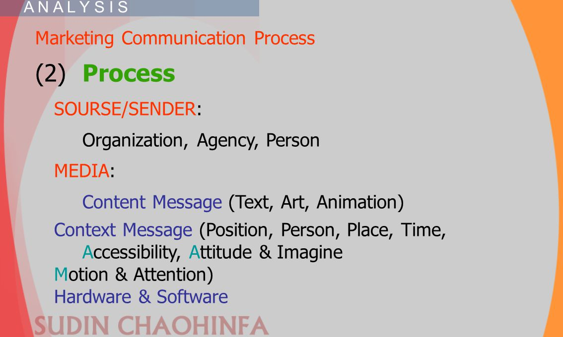 (2) Process Marketing Communication Process SOURSE/SENDER: