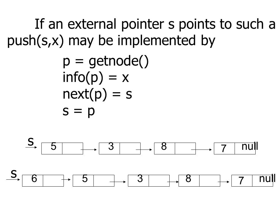 If an external pointer s points to such a linked list, the operation
