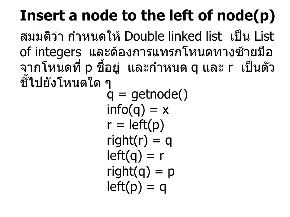 Insert a node to the left of node(p)
