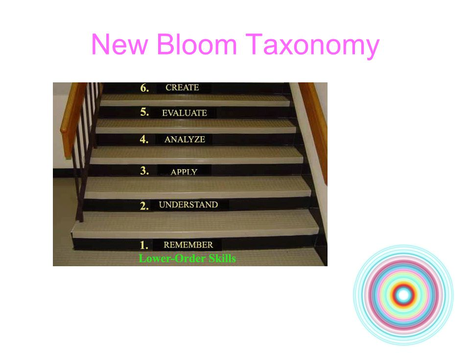 New Bloom Taxonomy