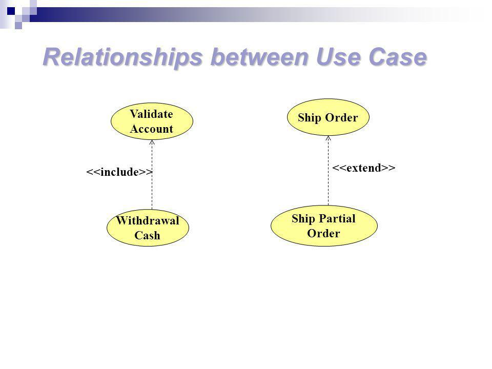 Relationships between Use Case