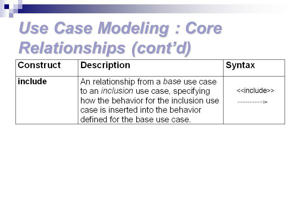 Use Case Modeling : Core Relationships (cont'd)