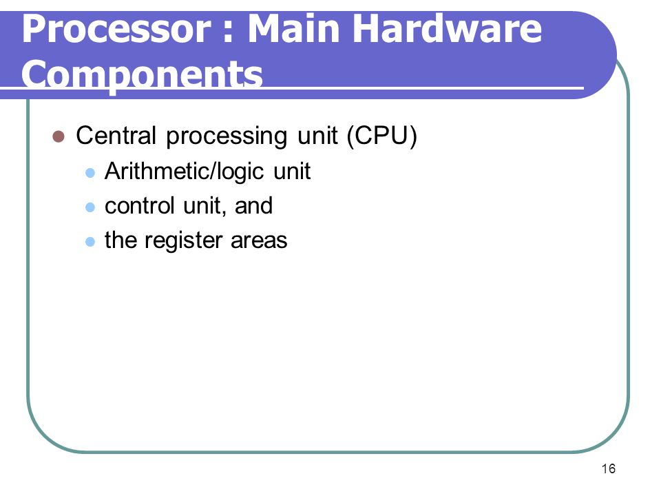 Processor : Main Hardware Components