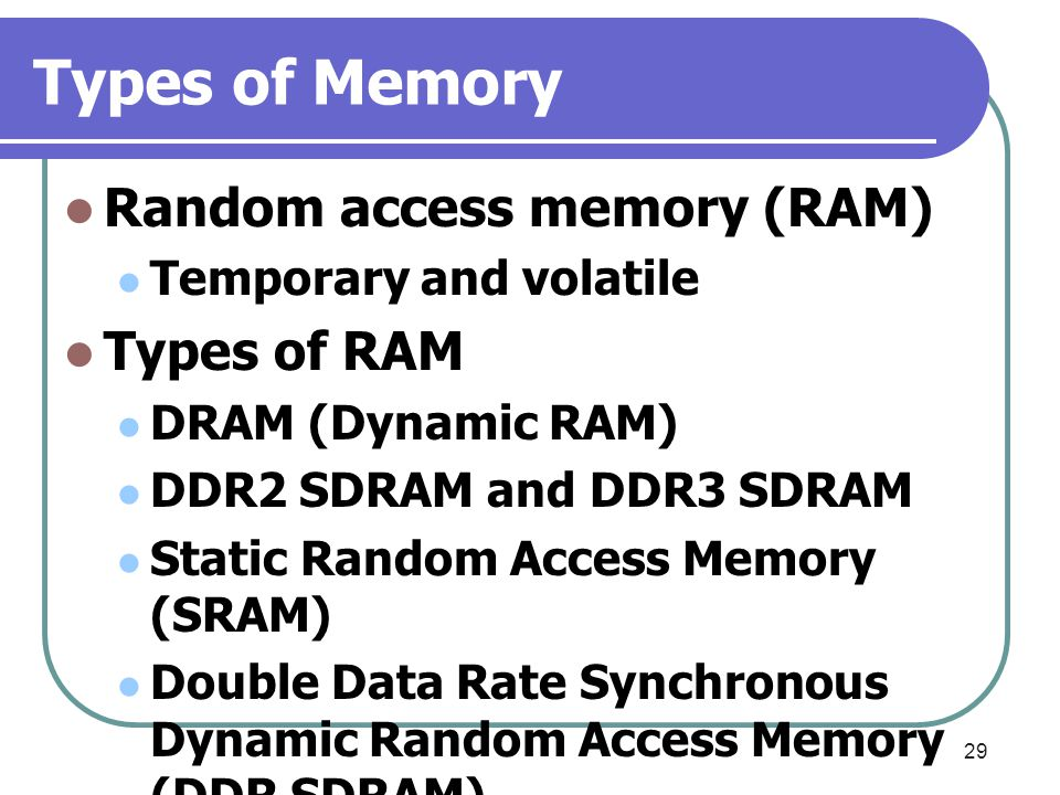 Types of Memory Random access memory (RAM) Types of RAM