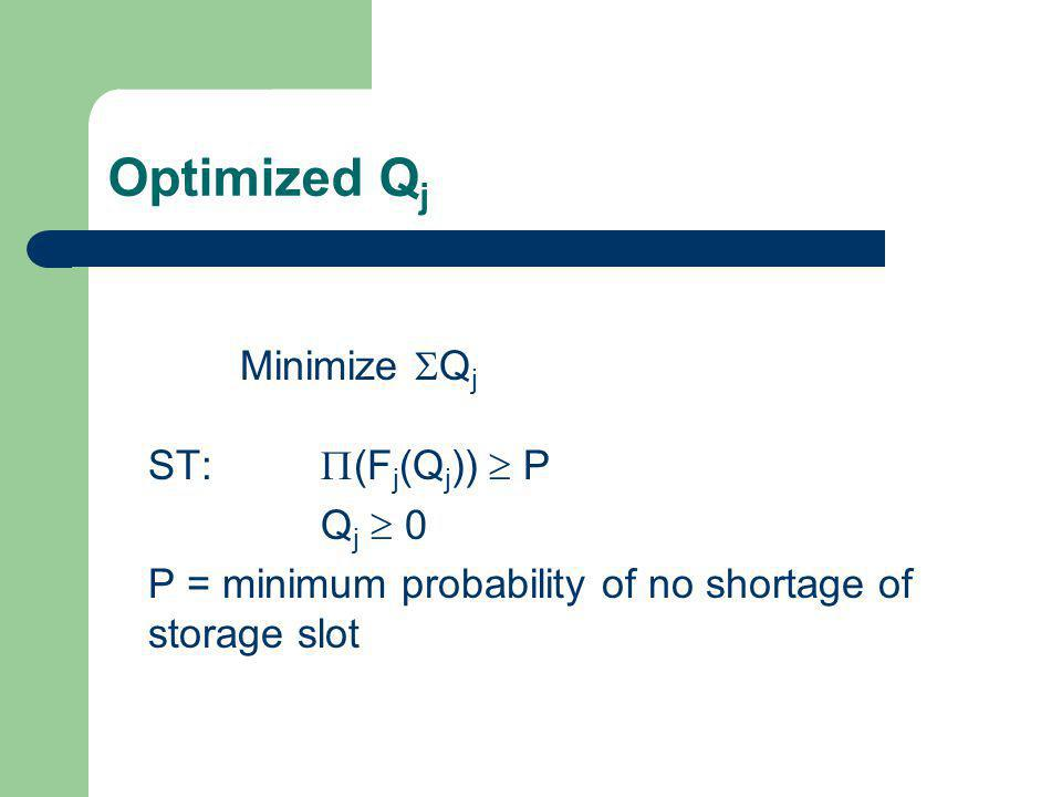 Optimized Qj Minimize Qj ST: (Fj(Qj))  P Qj  0 P = minimum probability of no shortage of storage slot