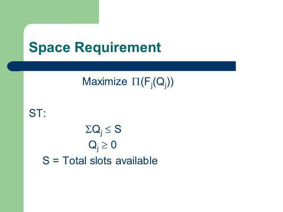 Space Requirement Maximize (Fj(Qj)) ST: Qj  S Qj  0 S = Total slots available