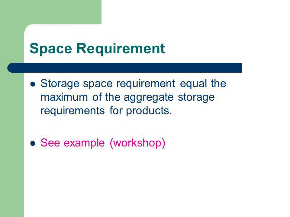 Space Requirement Storage space requirement equal the maximum of the aggregate storage requirements for products.
