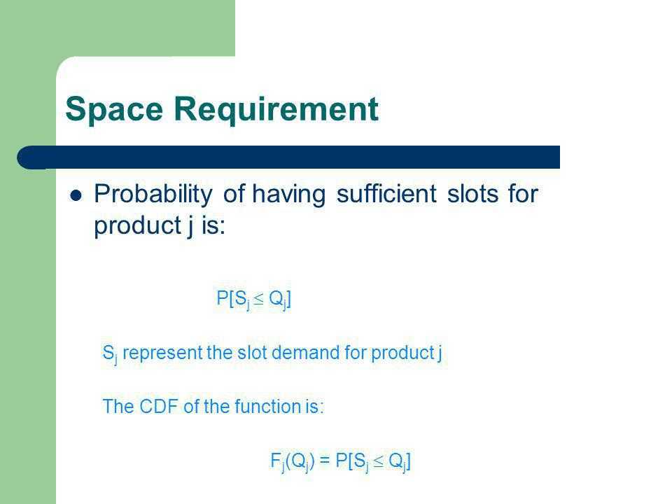 Space Requirement Probability of having sufficient slots for product j is: P[Sj  Qj] Sj represent the slot demand for product j.