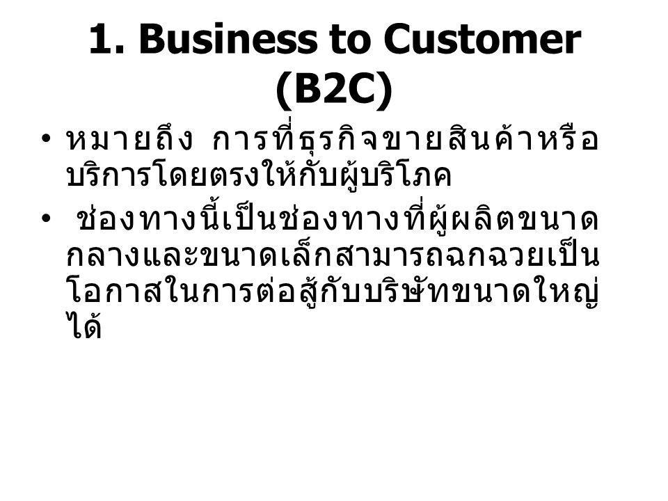 1. Business to Customer (B2C)